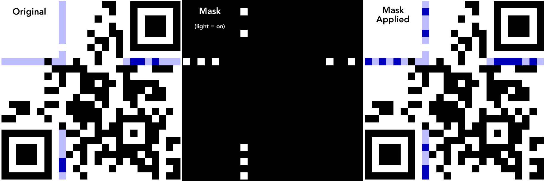 fez_format_bitmask.png
